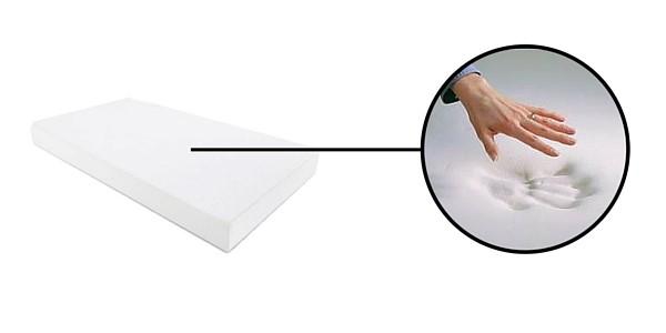 cold foam mattress
